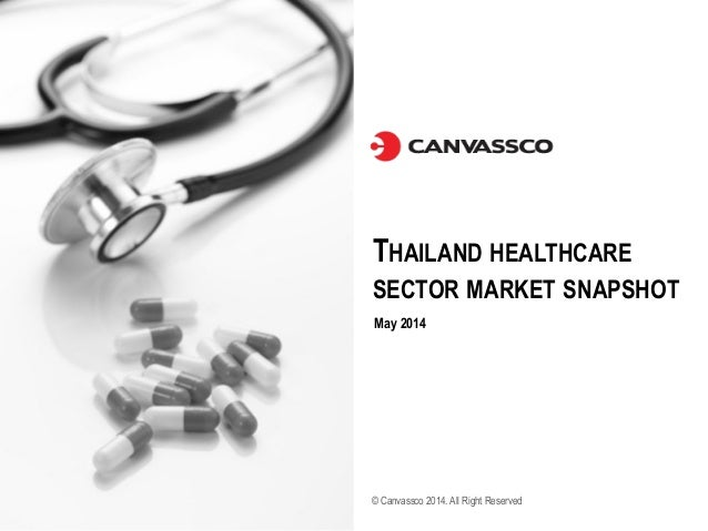 THAILAND HEALTHCARE SECTOR MARKET SNAPSHOT May 2014 © Canvassco 2014. All Right Reserved
