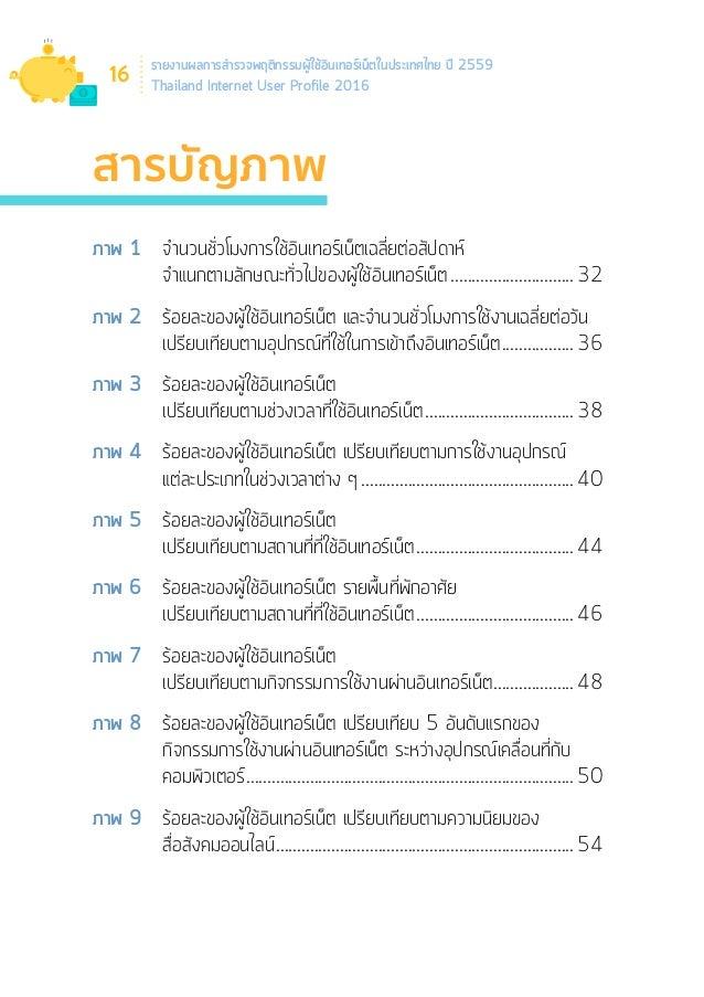 รายงานผลการสำ�รวจพฤติกรรมผู้ใช้อินเทอร์เน็ตในประเทศไทย ปี 2559 Thailand Internet User Profile 2016 20 บทสรุปผู้บริหาร การส...