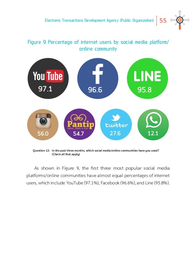 Thailand internet user_profile_2017_final