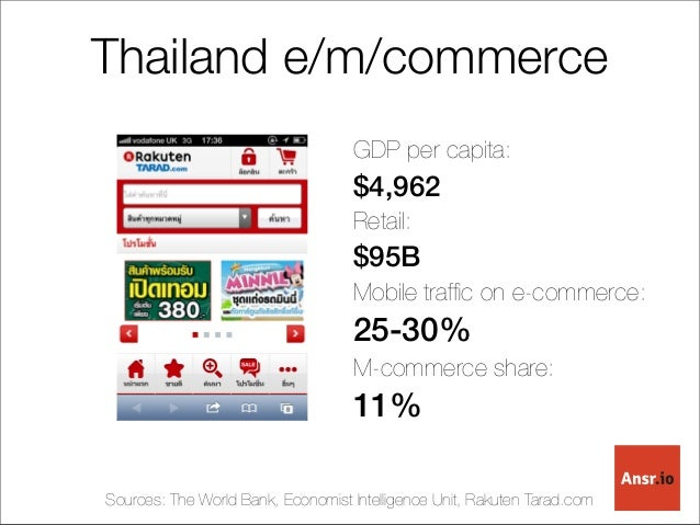 Thailand mobile market 2013 for Thailand mobel