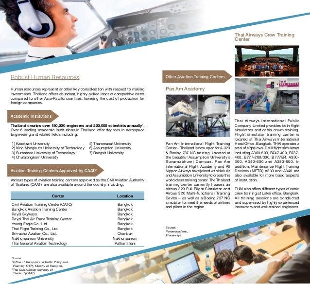 Thailand's Aerospace Industry (2016)