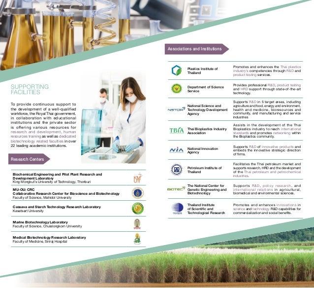 Thailand's Bioeconomy Industry