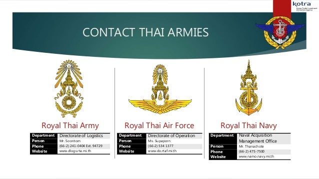 Thailand's defense industry (2016 12)