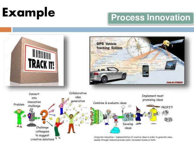 thesis innovation process Innovation process in order for organizations to become successful or maintain an ongoing success, they need to accommodate any necessary changes needed while remaining on a competitive edge.