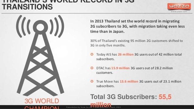 THAILAND'S WORLD RECORD IN 3G  TRANSITIONS  Presentation by Yozzo Co.,Ltd.  www.yozzo.com  April, 2014  www.yozzo.com  I...