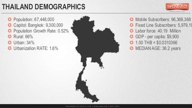 THAILAND DEMOGRAPHICS  Presentation by Yozzo Co.,Ltd.  www.yozzo.com  April, 2014  www.yozzo.com   Mobile Subscribers: ...