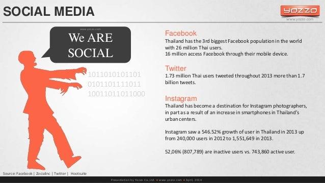 www.yozzo.com  We ARE  SOCIAL  Presentation by Yozzo Co.,Ltd.  www.yozzo.com  April, 2014  SOCIAL MEDIA  Source: Faceboo...