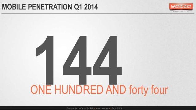 MOBILE PENETRATION Q1 2014  Presentation by Yozzo Co.,Ltd.  www.yozzo.com  April, 2014  www.yozzo.com  ONE HUNDRED AND f...