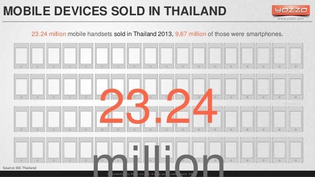 MOBILE DEVICES SOLD IN THAILAND  Presentation by Yozzo Co.,Ltd.  www.yozzo.com  April, 2014  www.yozzo.com  23.24 millio...