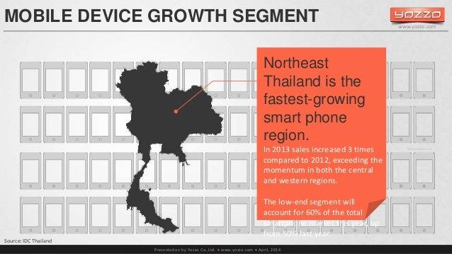 MOBILE DEVICE GROWTH SEGMENT  Presentation by Yozzo Co.,Ltd.  www.yozzo.com  April, 2014  www.yozzo.com  Northeast  Thai...
