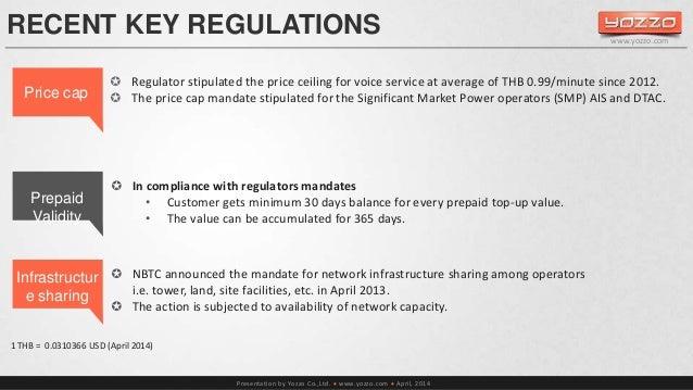 RECENT KEY REGULATIONS  Presentation by Yozzo Co.,Ltd.  www.yozzo.com  April, 2014  www.yozzo.com   Regulator stipulate...