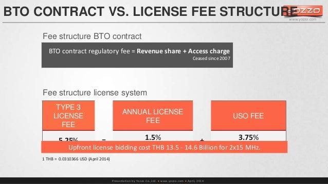 BTO CONTRACT VS. LICENSE FEE STRUCTURE  Presentation by Yozzo Co.,Ltd.  www.yozzo.com  April, 2014  www.yozzo.com  BTO c...