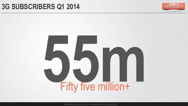 3G SUBSCRIBERS Q1 2014  Presentation by Yozzo Co.,Ltd.  www.yozzo.com  April, 2014  www.yozzo.com  Fifty five million+