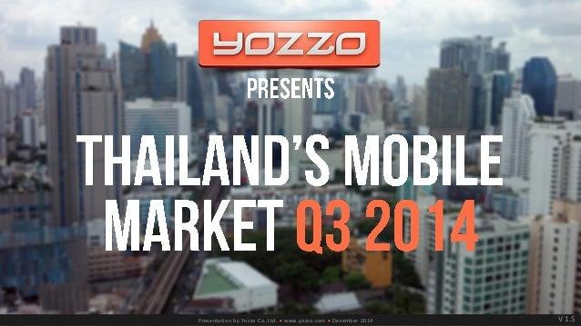 Presentation by Yozzo Co.,Ltd.  www.yozzo.com  December 2014 V 1.5