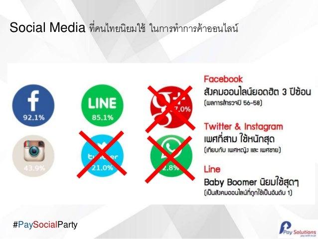 #PaySocialParty Social Media ที่คนไทยนิยมใช้ ในการทาการค้าออนไลน์