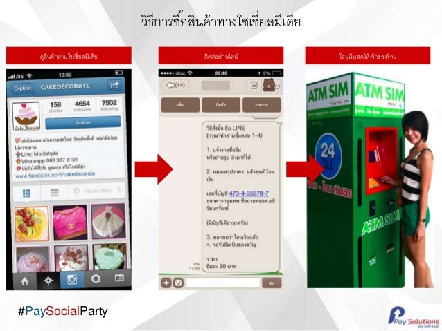 #PaySocialParty วิธีการซื้อสินค้าทางโซเชี่ยลมีเดีย ดูสินค้าผ่านโซเชี่ยลมีเดีย ติดต่อผ่านไลน์ โอนเงินสดให้เจ้าของร้าน