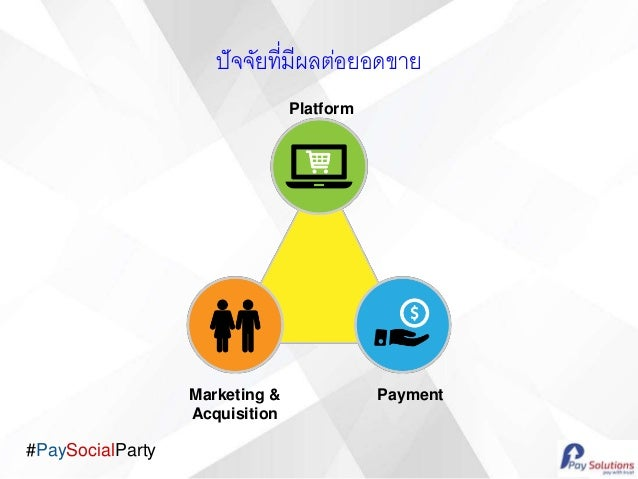 #PaySocialParty ปัจจัยที่มีผลต่อยอดขาย Platform Marketing & Acquisition Payment