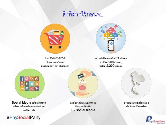 #PaySocialParty สิ่งที่ฝากไว้ก่อนจบ คนไทยใช้อินเตอร์เน็ต 31 ล้านคน อาเซียน 200ล้านคน, ทั่วโลก 2,200 ล้านคน E-Commerce คือต...
