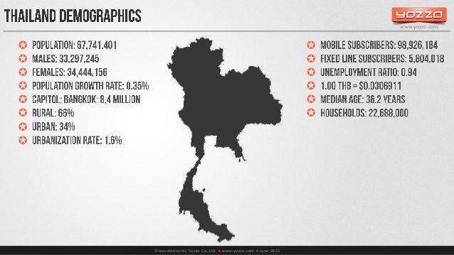 Thailand's Telecom Market Information Q1 2015  Slide 2