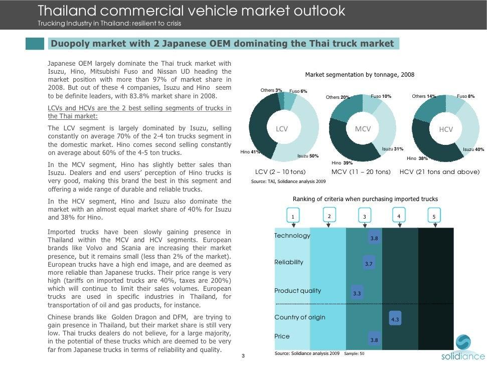 Market segmentation example for cars