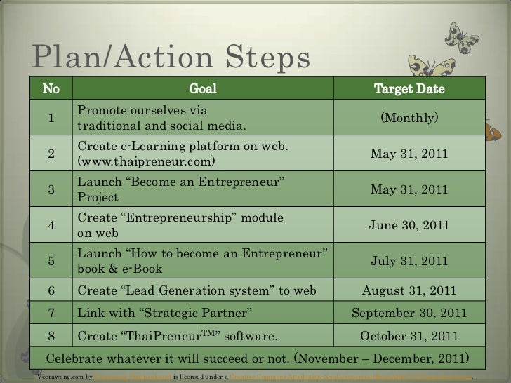 Plan/Action Steps<br />Veerawong.com by Veerawong Pipithsuksunt is licensed under a Creative Commons Attribution-NonCommer...