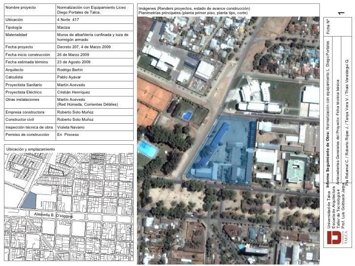 Ubicación y emplazamiento Imágenes (Renders proyectos, estado de avance construcción) Planimetrías principales (planta pri...