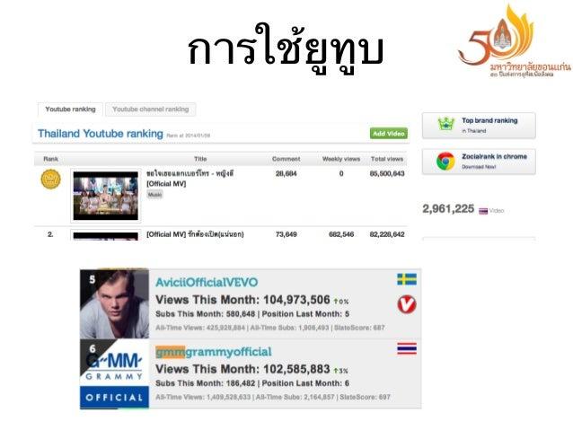 sociale media Thais weinig