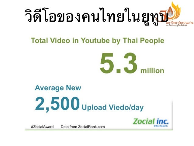วิดีโอของคนไทยในยูทูบ