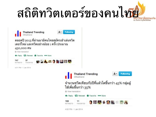 สถิติทวิตเตอร์ของคนไทย