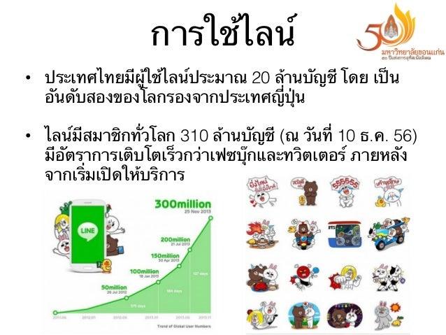 การใช้ไลน์ • ประเทศไทยมีผู้ใช้ไลน์ประมาณ 20 ล้านบัญชี โดย เป็น อันดับสองของโลกรองจากประเทศญี่ปุ่น • ไลน์มีสมาชิกทั่วโลก ...