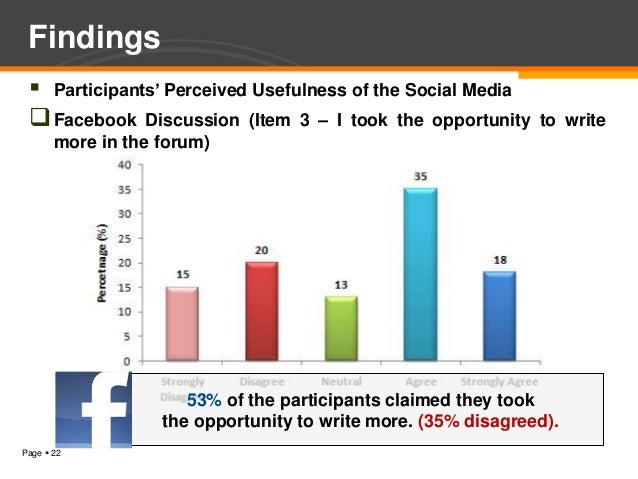 Findings  Participants' Perceived Usefulness of the Social Media  Facebook Discussion (Item 3 – I took the opportunity  ...