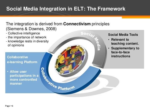 Social Media Integration in ELT: The FrameworkThe integration is derived from Connectivism principles(Siemens & Downes, 20...