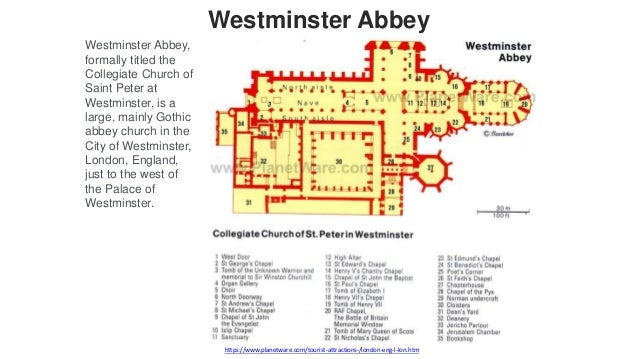 Source https://www.guidelondon.org.uk/blog/around-london/9-major-sites-along-londons-river-thames/ Tower of London The Tow...