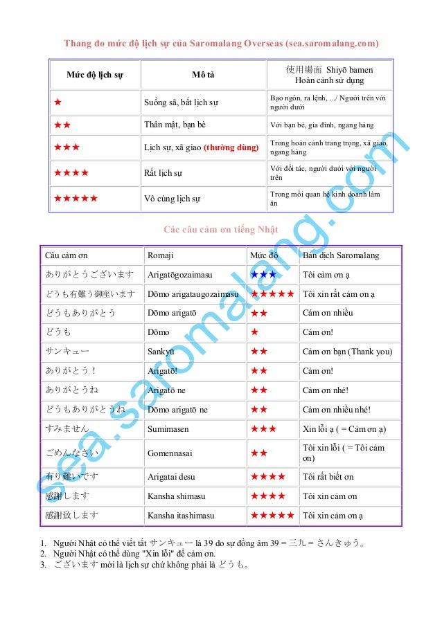 Thang đo mức độ lịch sự của Saromalang Overseas (sea.saromalang.com) Mức độ lịch sự Mô tả 使用場面 Shiyō bamen Hoàn cảnh sử dụ...