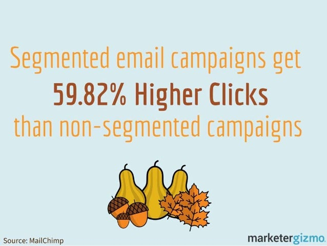 7 Marketing Stats to Be Thankful for This Year Slide 3