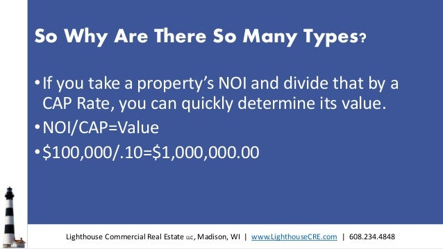 Determine Property Value With Cap Rate