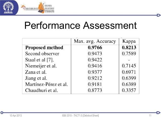 Performance Assessment10 Apr 2013 ISBI 2013 - ThCT1.5 [Debdoot Sheet] 11