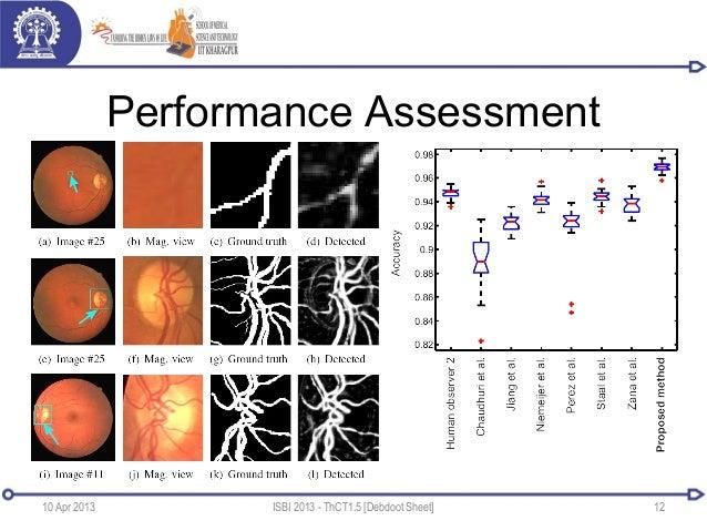Performance Assessment10 Apr 2013 ISBI 2013 - ThCT1.5 [Debdoot Sheet] 12