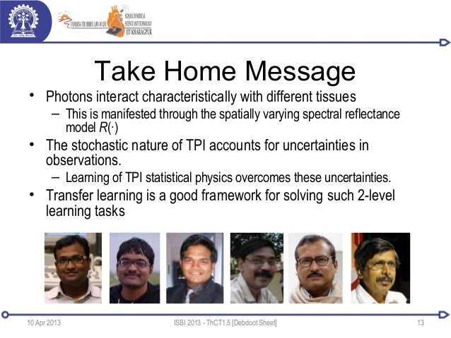 Take Home Message• Photons interact characteristically with different tissues– This is manifested through the spatially va...