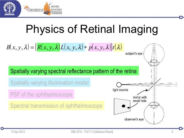 Physics of Retinal Imaging10 Apr 2013 ISBI 2013 - ThCT1.5 [Debdoot Sheet] 4Spatially varying spectral reflectance pattern ...