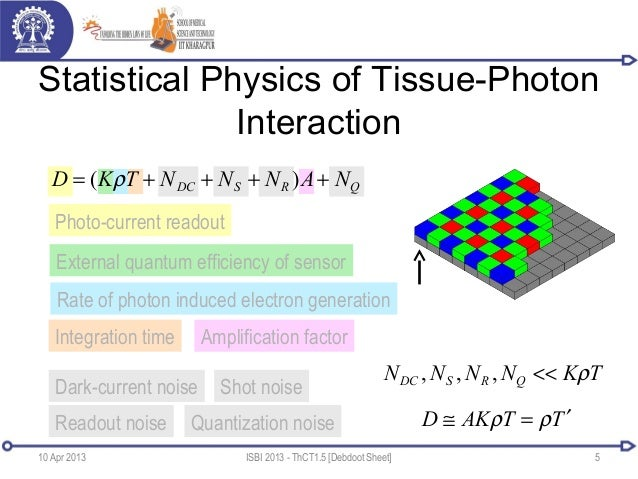 Statistical Physics of Tissue-PhotonInteraction10 Apr 2013 ISBI 2013 - ThCT1.5 [Debdoot Sheet] 5Photo-current readoutDark-...