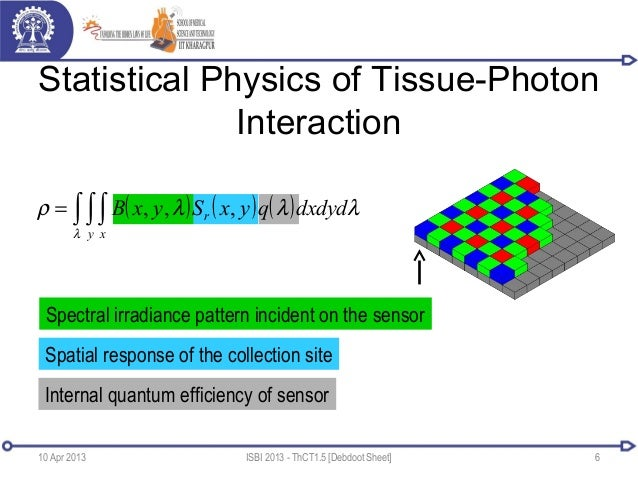 Statistical Physics of Tissue-PhotonInteraction10 Apr 2013 ISBI 2013 - ThCT1.5 [Debdoot Sheet] 6Spatial response of the co...