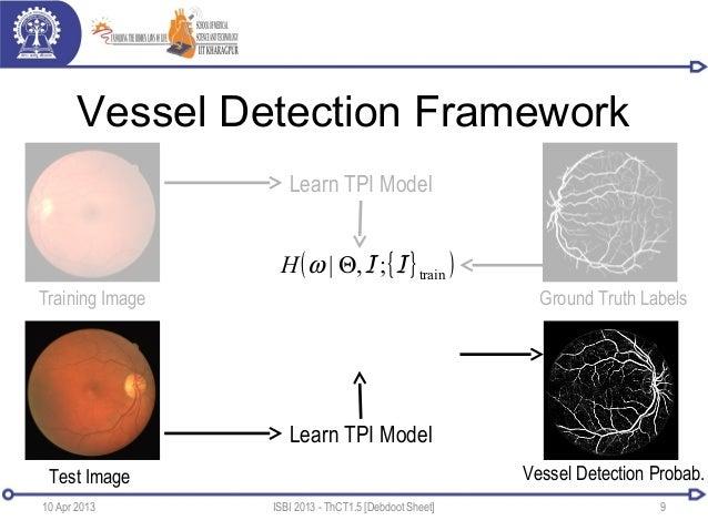 Vessel Detection Framework10 Apr 2013 ISBI 2013 - ThCT1.5 [Debdoot Sheet] 9Learn TPI ModelTraining Image Ground Truth Labe...