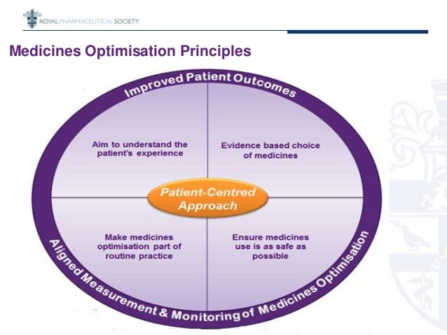 Medicines optimisation strategy options for ccgs