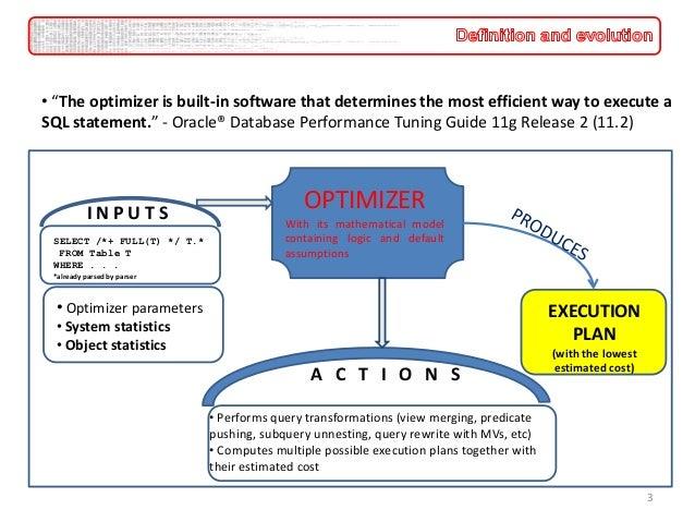 How to use BibTeX