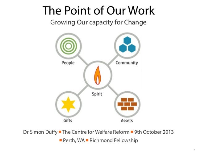 The Point of Our Work Growing Our capacity for Change  Dr Simon Duffy ■ The Centre for Welfare Reform ■ 9th October 2013 ■ ...