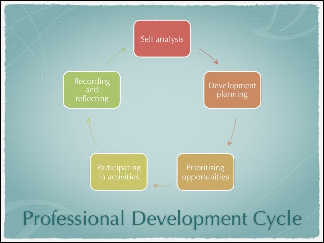 professional development cycle A framework for evaluating the professional development process and impact professional development is about change the purpose of professional development is to.