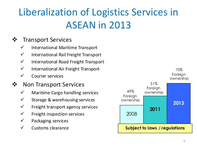 logistic trend in asean countries Ten southeast asian countries launched a long the current trend for the nation of thailand is emerging as a major asean logistics hub that.