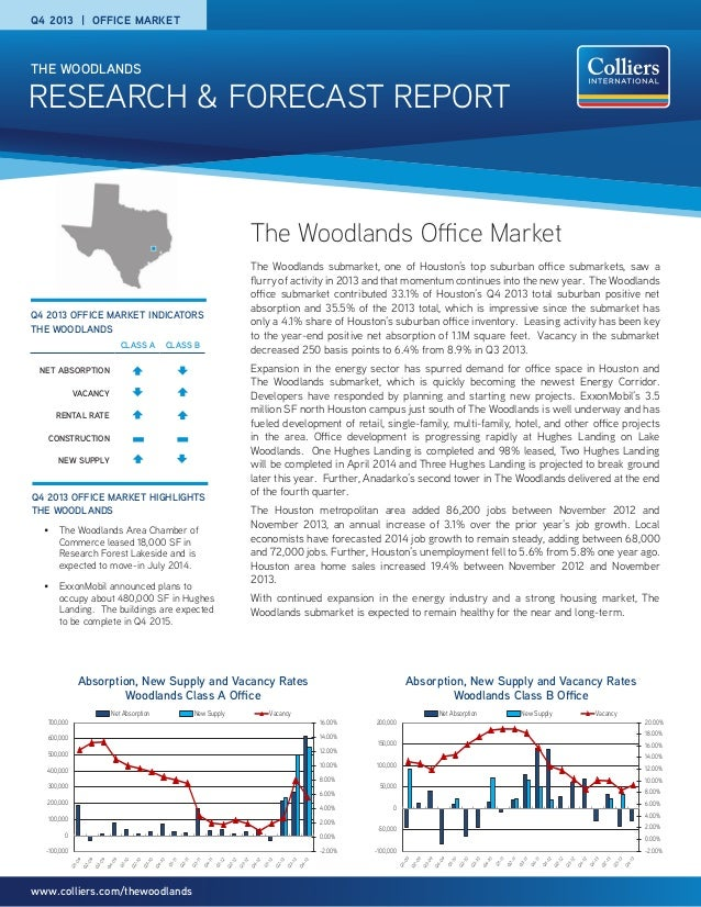 Q4 2013 | OFFICE MARKET  THE WOODLANDS  RESEARCH & FORECAST REPORT  The Woodlands Office Market Q4 2013 OFFICE MARKET INDI...