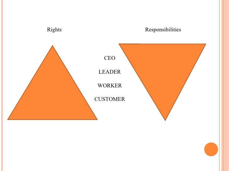 360 leadership john maxwell pdf